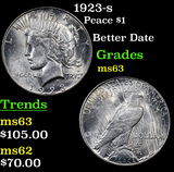 1923-s Peace Dollar $1 Grades Select Unc