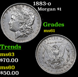 1883-o Morgan Dollar $1 Grades BU+