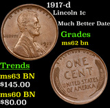 1917-d Lincoln Cent 1c Grades Select Unc BN