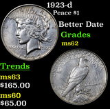 1923-d Peace Dollar $1 Grades Select Unc