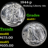1944-p Walking Liberty Half Dollar 50c Grades GEM+ Unc