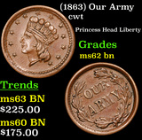 (1863) Our Army Civil War Token 1c Grades Select Unc BN