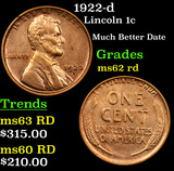 1922-d Lincoln Cent 1c Grades Select Unc RD