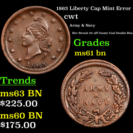1863 Liberty Cap Mint Error Civil War Token 1c Grades Unc+ BN