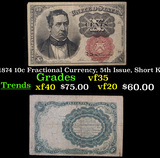 1874 10c Fractional Currency, 5th Issue, Short Key Grades vf++