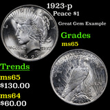 1923-p Peace Dollar $1 Grades GEM Unc