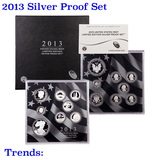 2013 Limited Edition Silver Proof Set Proof