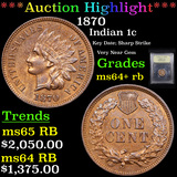 ***Auction Highlight*** 1870 Indian Cent 1c Graded Choice+ Unc RB By USCG (fc)