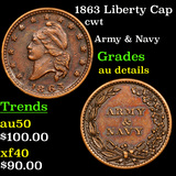 1863 Liberty Cap Civil War Token 1c Grades AU Details