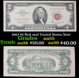 1963 $2 Red seal United States Note Grades Choice AU