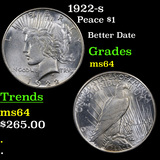 1922-s Peace Dollar $1 Grades Choice Unc