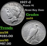 1927-d Peace Dollar $1 Grades Choice AU