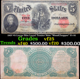 1907 $5 Large Size Legal Tender Note