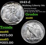 1943-d Walking Liberty Half Dollar 50c Grades GEM+ Unc