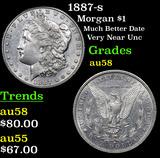 1887-s Morgan Dollar $1 Grades Choice AU/BU Slider