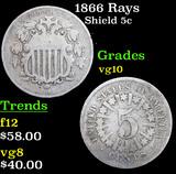 1866 Rays Shield Nickel 5c Grades vg+