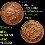 1866 Indian Cent 1c Grades vf++