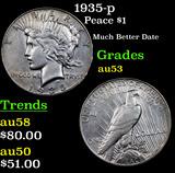 1935-p Peace Dollar $1 Grades Select AU
