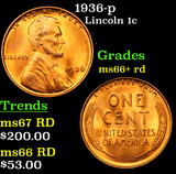 1936-p Lincoln Cent 1c Grades GEM++ RD