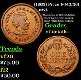 (1863) Price F-143/261 Civil War Token 1c Grades vf details