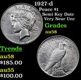 1927-d Peace Dollar $1 Grades Choice AU/BU Slider