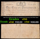 1862 City Of Portsmouth 25c Confederate Currency Civil War Issue Grades vf+