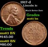 1917-d Lincoln Cent 1c Grades Unc+ BN