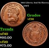 1863 Liberty And No Slavery Civil War Token 1c Grades vf++