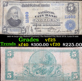 1902 $5 large size National Currency The National City Bank Of St. Louis Fr-608 Grades vf+