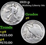 1921-p Walking Liberty Half Dollar 50c Grades g+