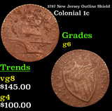 1787 New Jersey Outline Shield Colonial Cent 1c Grades g+