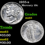 1935-s Mercury Dime 10c Grades Select Unc