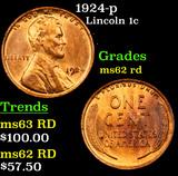 1924-p Lincoln Cent 1c Grades Select Unc RD