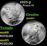1925-p Peace Dollar $1 Grades GEM+ Unc