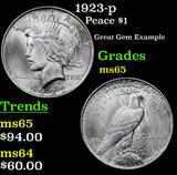 1923-p Peace Dollar $1 Grades GEM Unc