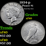 1934-d Peace Dollar $1 Grades xf