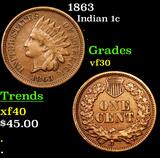 1863 Indian Cent 1c Grades vf++