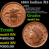 1863 Indian R3 Civil War Token 1c Grades Select Unc BN