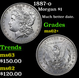 1887-o Morgan Dollar $1 Grades Select Unc