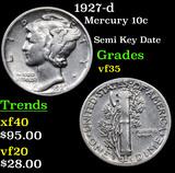 1927-d Mercury Dime 10c Grades vf++
