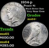 1934-p Peace Dollar $1 Grades Choice+ Unc