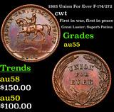 1863 Union For Ever F-174/272 Civil War Token 1c Grades Choice AU