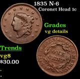 1835 N-6 Coronet Head Large Cent 1c Grades vg details