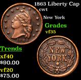 1863 Liberty Cap Civil War Token 1c Grades vf++