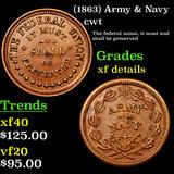 1863 Army & Navy Civil War Token 1c Grades xf details