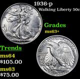 1936-p Walking Liberty Half Dollar 50c Grades Select+ Unc