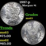 1887-p Morgan Dollar $1 Grades Select Unc
