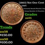 (1863) Not One Cent Civil War Token 1c Grades Choice AU