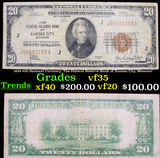 1929 $20 National Currency 'The Federal Reserve Bank of Kansas City, Missouri' Grades vf++