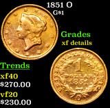 1851 O Gold Dollar $1 Grades xf details